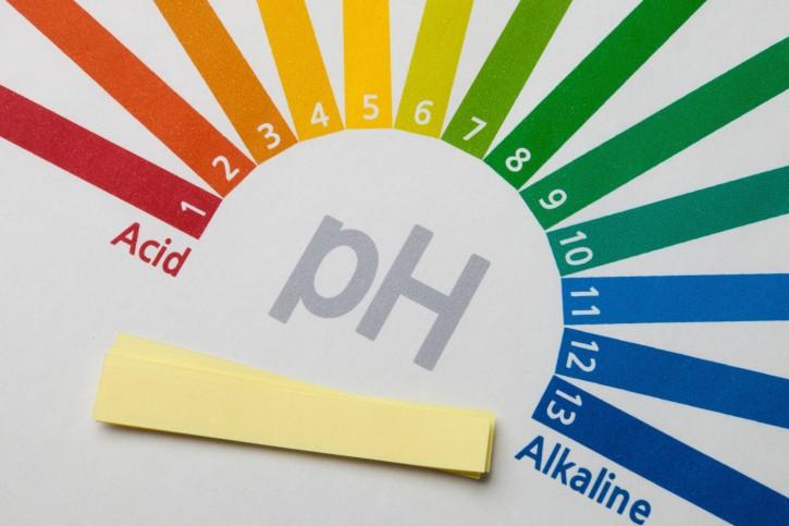 Độ pH tương ứng với màu sắc của 14 bảng màu của chất chỉ thị