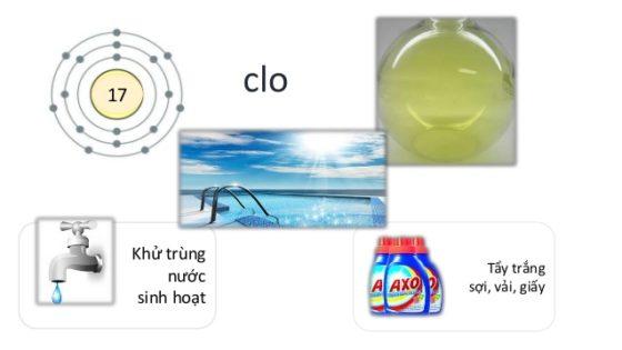 Clo là gì? TÁC DỤNG & TÁC HẠI của CLO khi diệt khuẩn, khử khuẩn